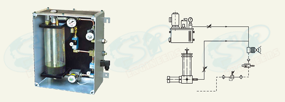 detail mist lubrication system